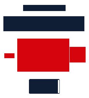 wszystkie walizki -50%